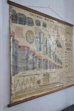 Original Vintage Units of Measure Chart from Brussels University - 1920's - SOLD