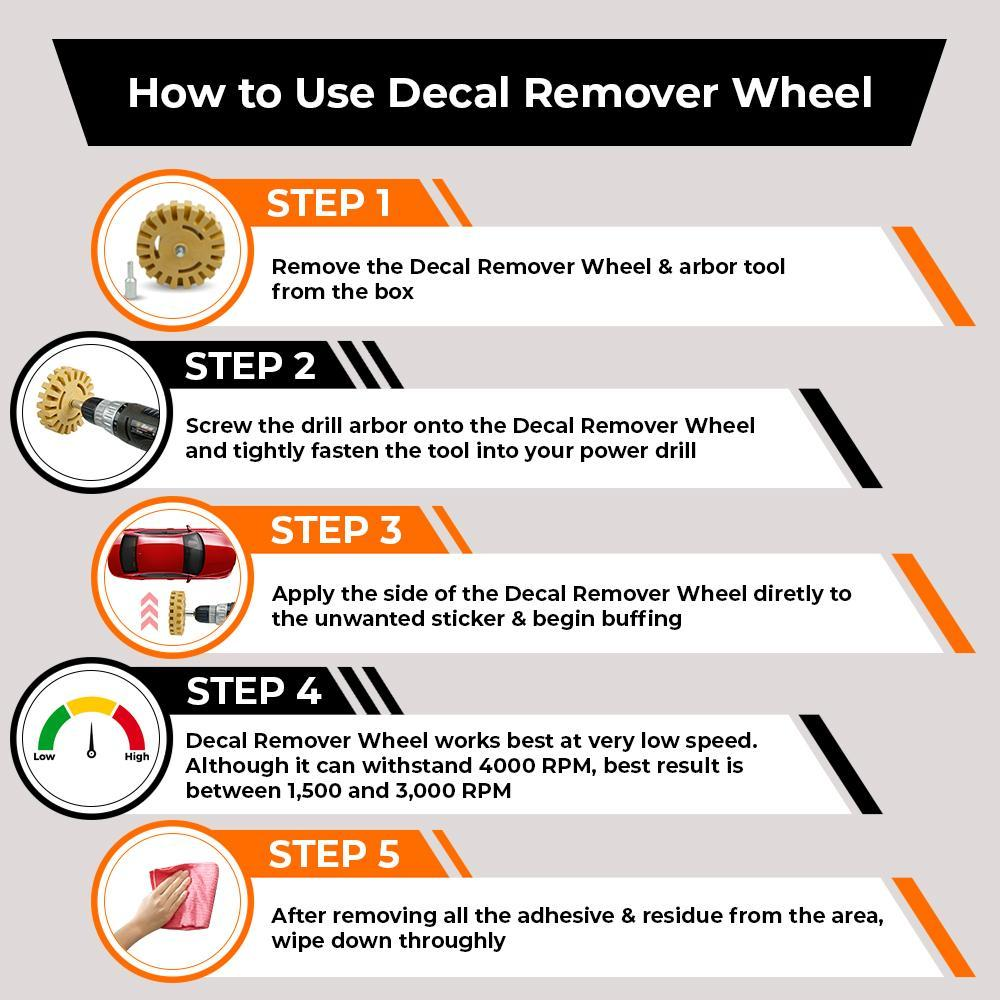 Canopus Decall Remover