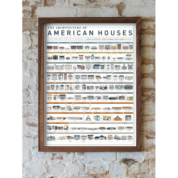 The Architecture Of American Houses Poster By Pop Chart