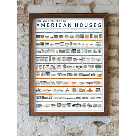 A pop culture primer on parts of speech poster by pop for The architecture of american houses