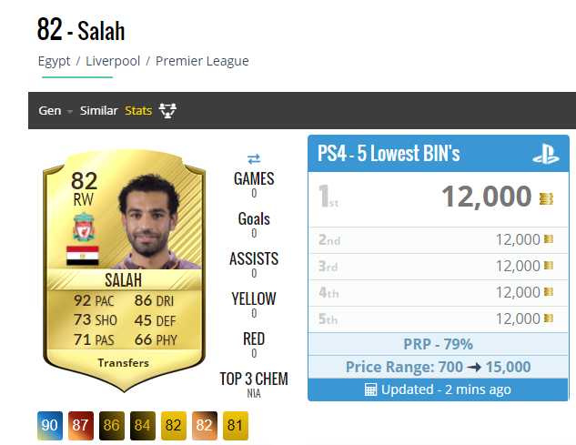 Searching for Salah price to make free fifa coins