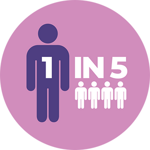 1 in 5 adults in the UK have a hearing loss - that's about 12m!