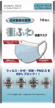 Japanese Global Tech Surgical Mask {June Edition}