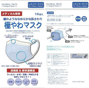 Global Tech Surgical Masks {May Edition}