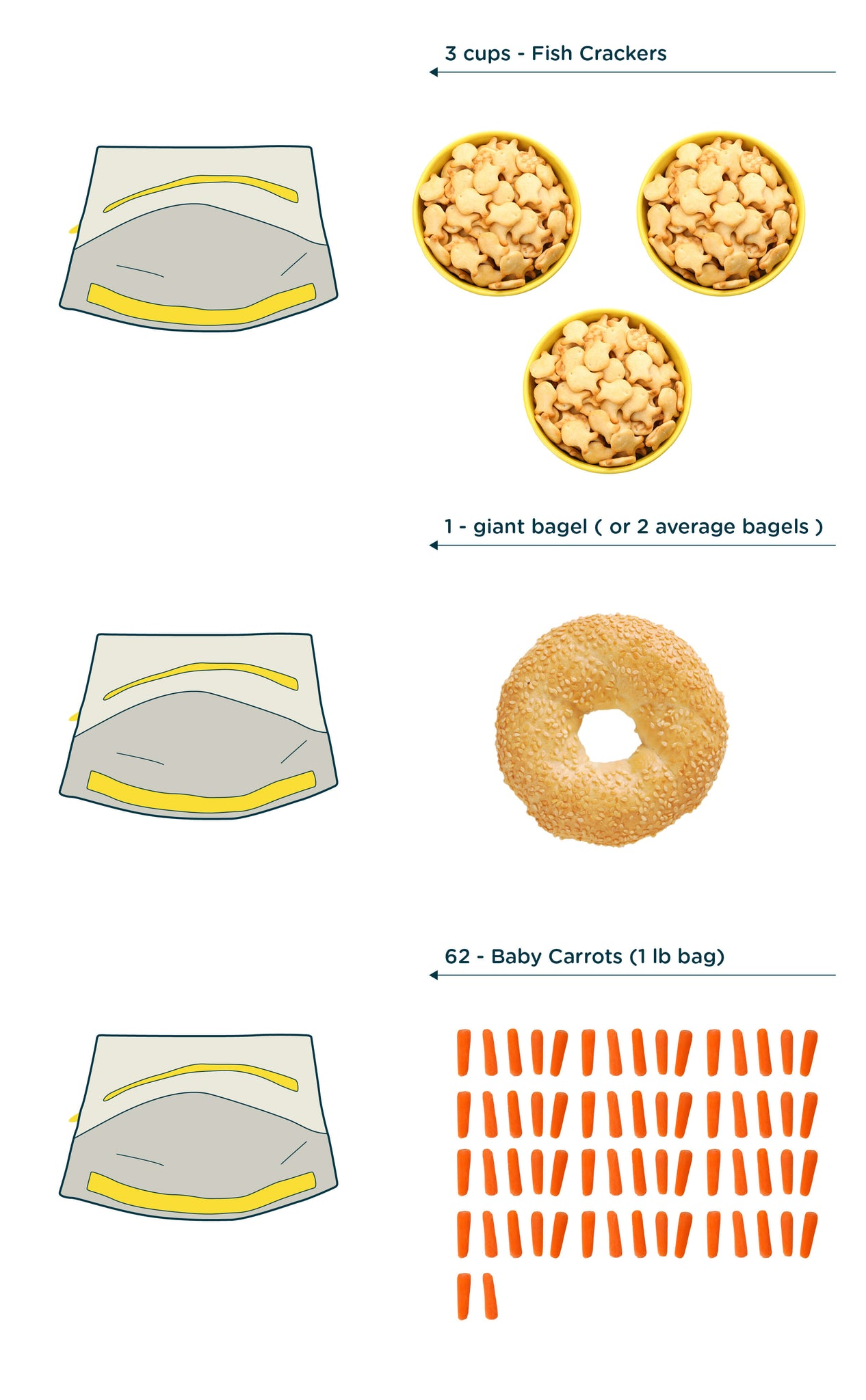 What fits in the Flip Snack Bag