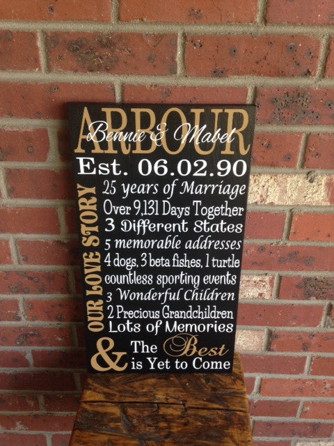 Personalized Family Anniversary Sign Gift 25 years