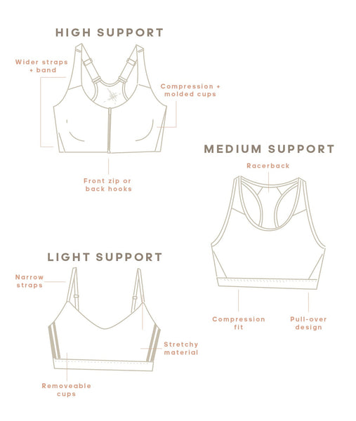 The Difference Between Sports Bras and Ordinary Bras