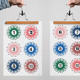 A3 Times Table Poster : Flowers