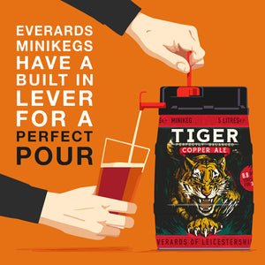 Inforgraphic explaining kegs have a level for the perfect pour