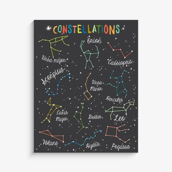 The Constellations Art Print - 8 x 10""