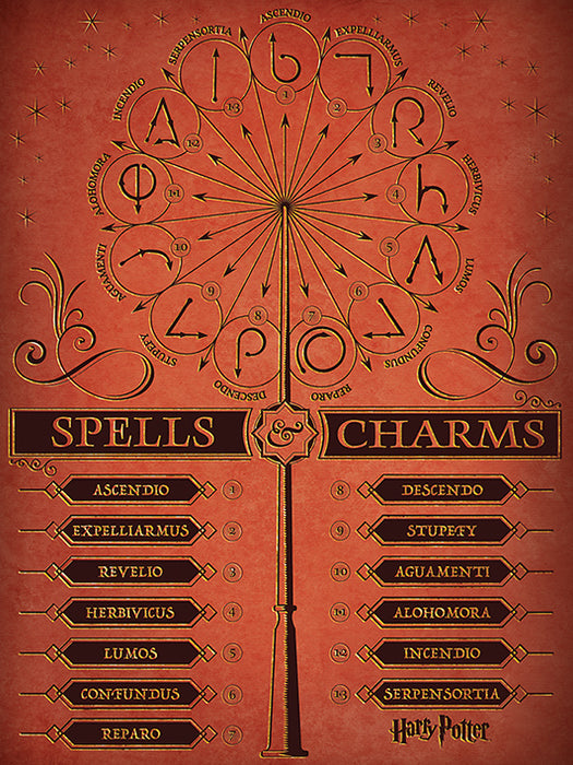 Harry Potter (Spells & Charms)