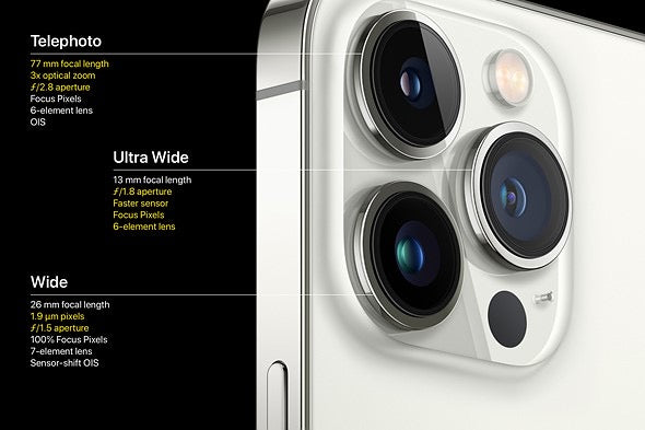 Shooting watch photography with the iPhone 13 Pro Max