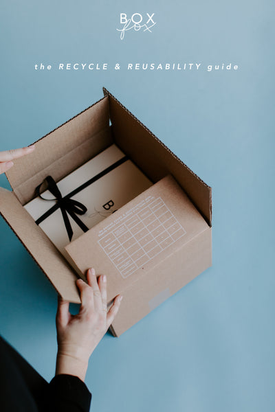 BOXFOX reuse and recycle packaging guide