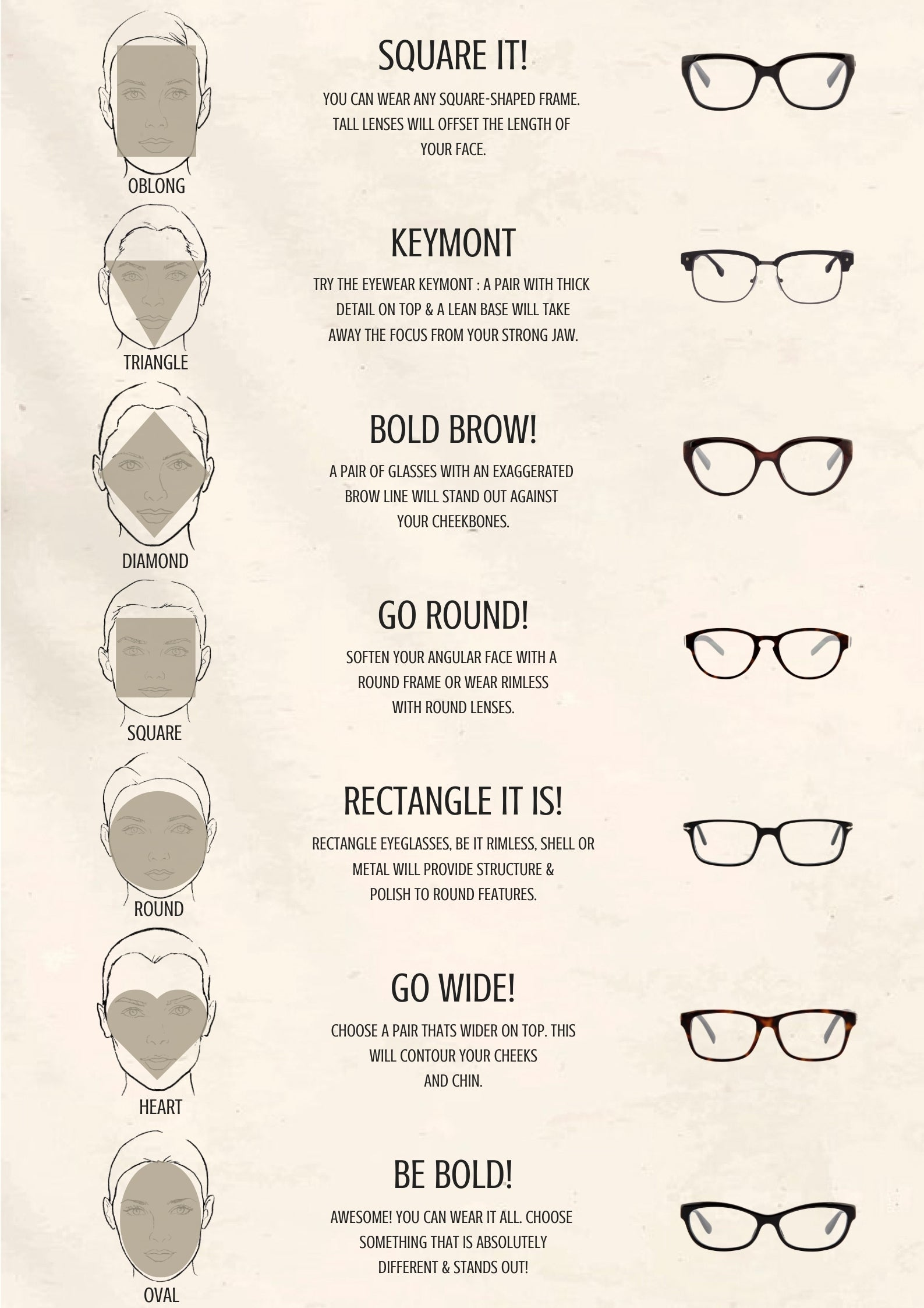 Frames Shape and Style Guide SRGOPALRAO