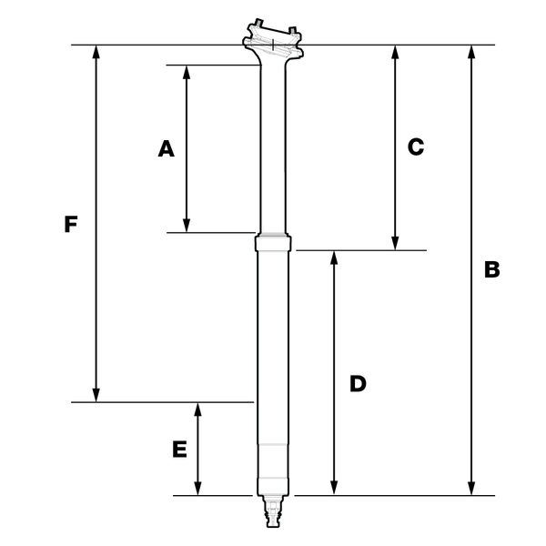 OneUp Components Dropper Post Critical Dimensions A - Drop, B- Effective Length, C - Stack Height, D - Max Insertion, E - Min Insertion, F - Max Extension