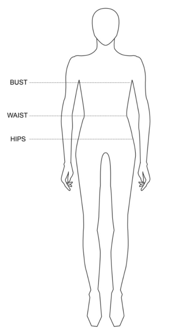 Drawing of a body showing measurement points for bust, waist, and hip lines on the body