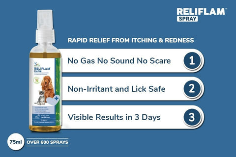 RELIFLAM FOR QUICK RELIEF FROM ITCHING