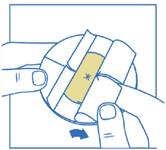 How to Use CATH DRESSING®