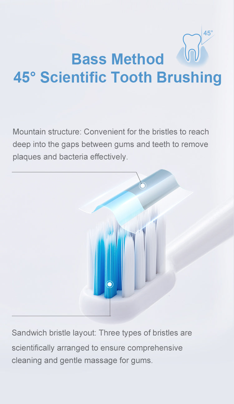 DR.BEI C1 Sonic Electric Toothbrush  Xiaomi Youpin DR.BEI Portable Sonic Electric Tooth Brush Rechargeable Ultrasonic 2 Modes Toothbrush IPX7 Waterproof Travel Tooth Cleaner Tools