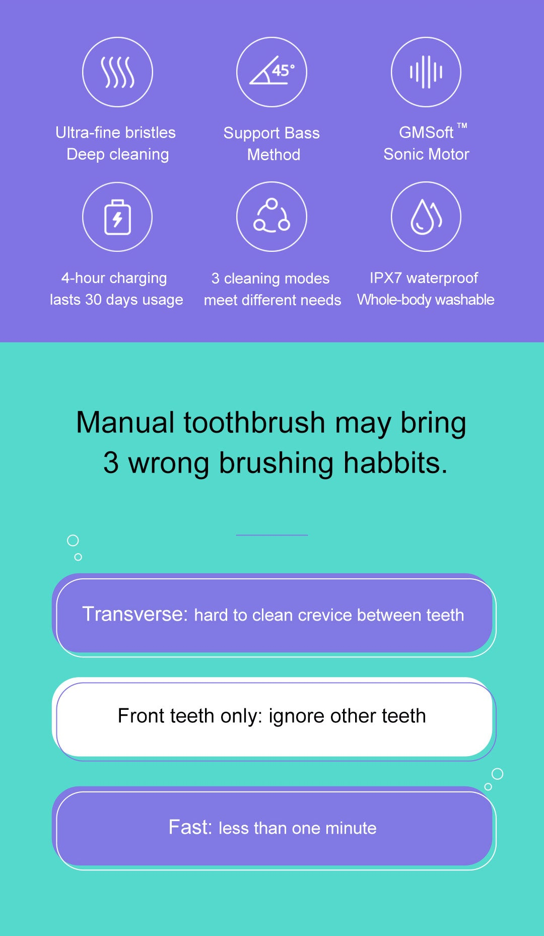 DR·BEI GY1 Ultrasonic Electric Toothbrush 3 Modes 2 Mins Timer Rechargeable Whitening IPX7 Waterproof ToothBrush for Adults