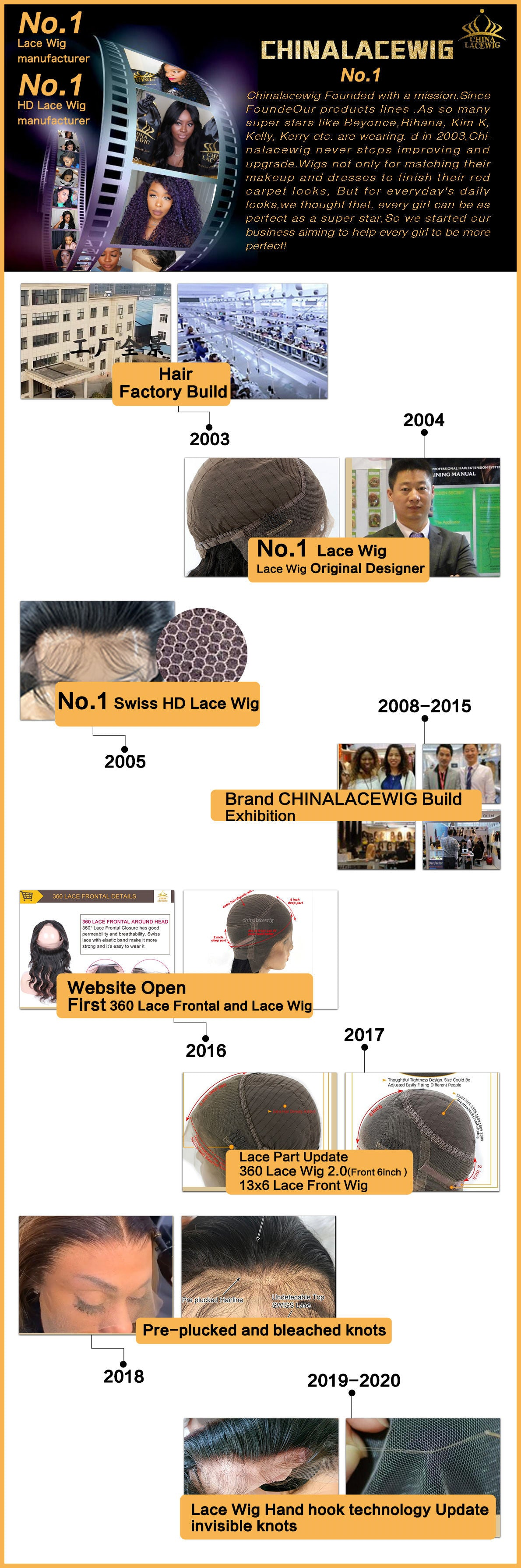 Chinalacewig Online Wig Store