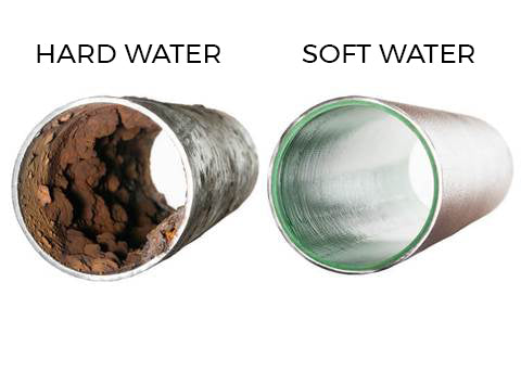 Soft Water gives you scale free pipes.