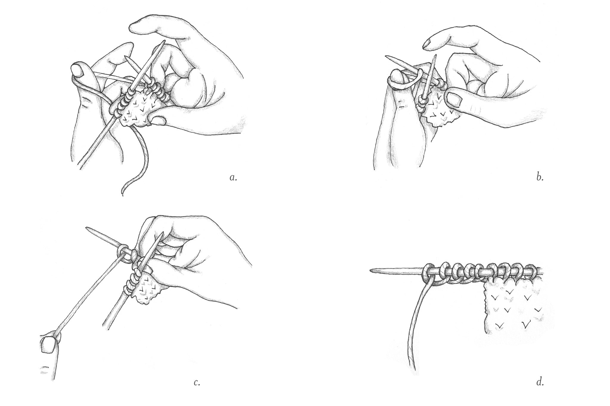 How to gain loops on the needles