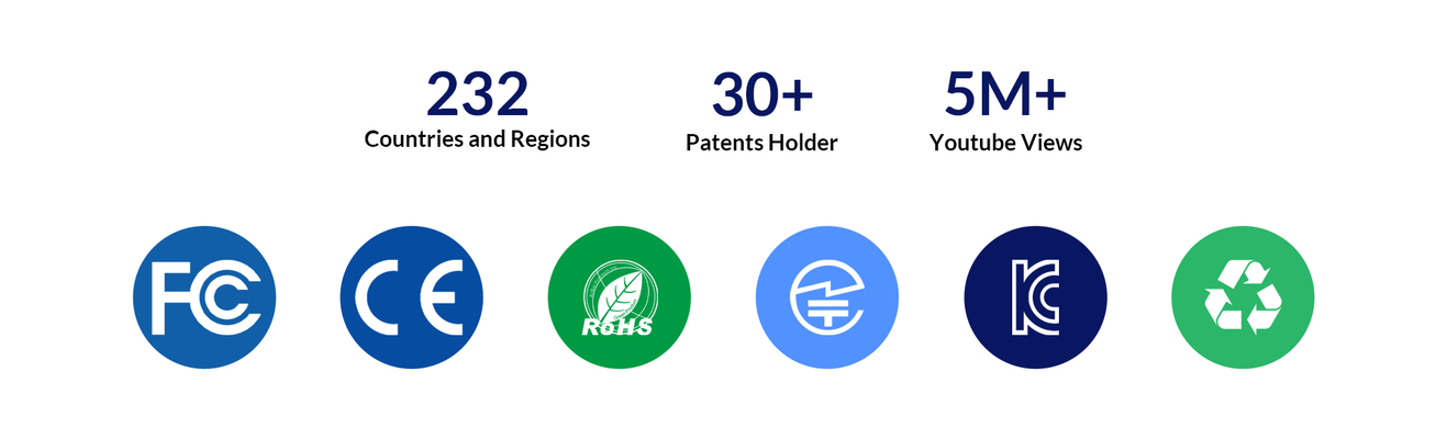 Duovox with More than 30 Patents and Certifications