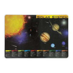 Placemat:Solar System