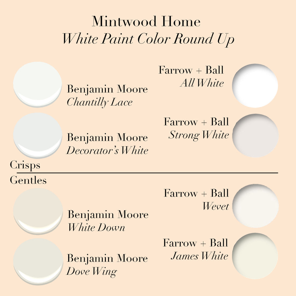 Mintwood Home S White Paint Color Round Up
