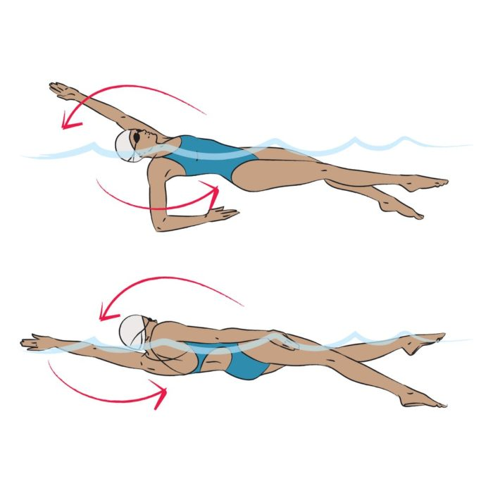 How to perform backstroke