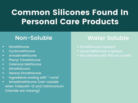 List of water-soluble and non-water soluble silicones