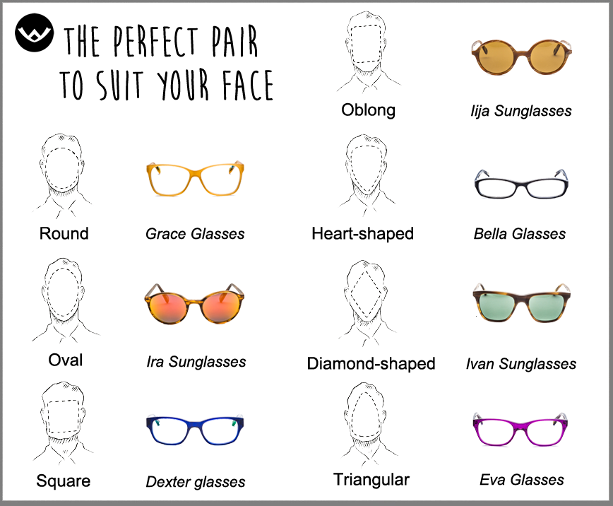 How to choose the perfect glasses to suit your face VITO ...