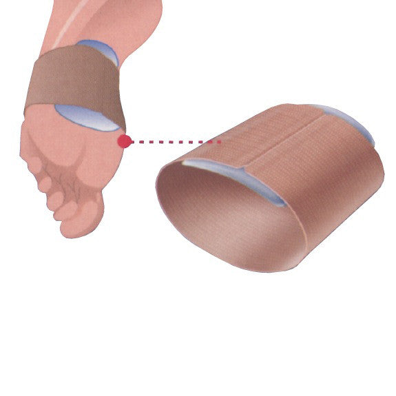 Silicone Gel Metatarsal Pad with Elastic Band