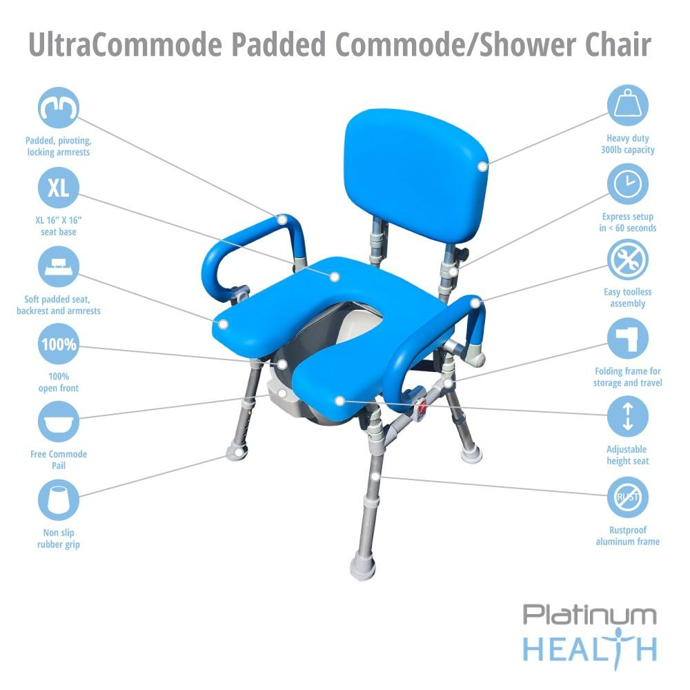 UltraCommode Voted #1 Most Comfortable Bedside Commode Chair - Soft ...