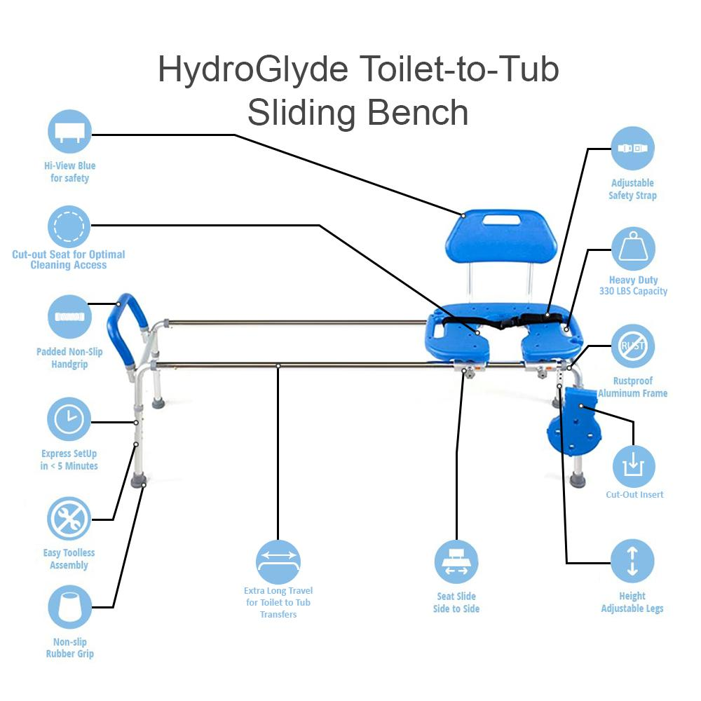 HYDROGLYDE - TOILET TO TUB SLIDING BENCH - EXTRA LONG features