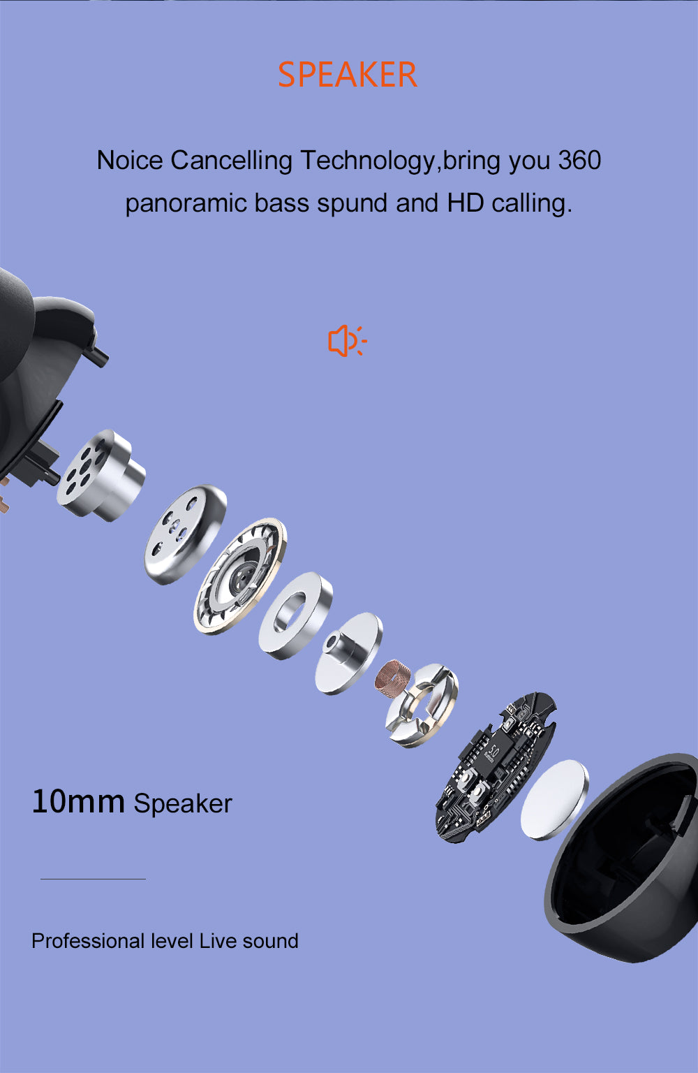 TW90 TWS Wireless Earphone Bluetooth Headset For iOS Android