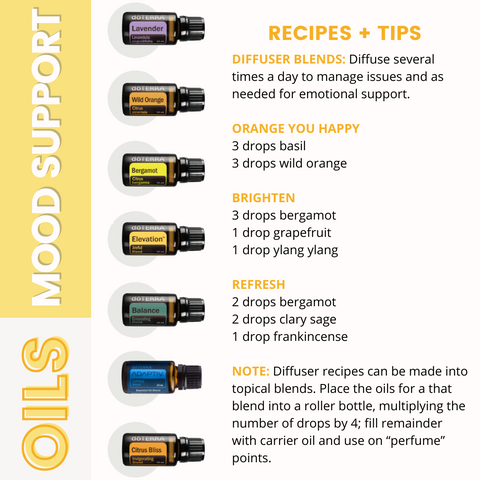 Using doTERRA Essential Oils to Improve Your Mood and Reduce Toxic Thoughts