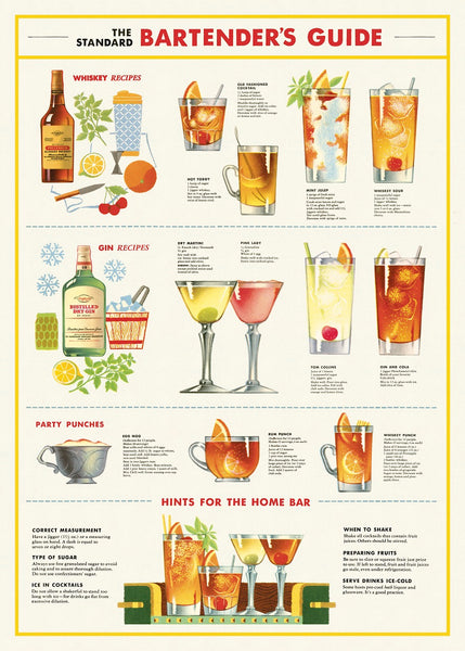 A NEW ARRIVAL Cavallini & Co. Bartender's Chart Decorative Paper Sheet