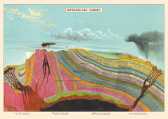 A NEW ARRIVAL Cavallini & Co. Geological Chart Decorative Paper Sheet