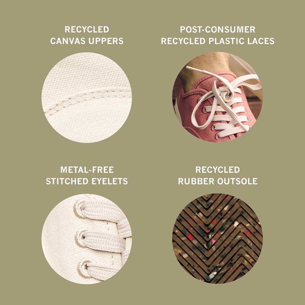 Sustainable Sneaker Materials