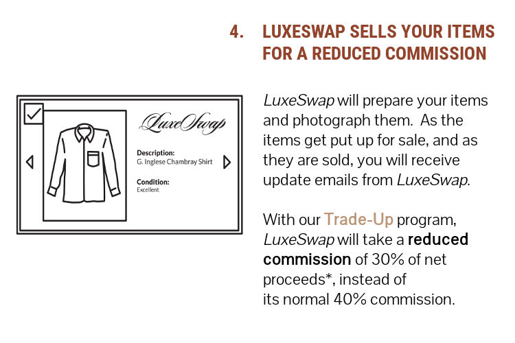 Step 4: Luxeswap sells your items for a reduced commission of 30% of net proceeds instead of 40%