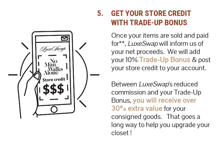 Step 5: when items are sold & paid for, we add store credit to your account with a 10% bonus
