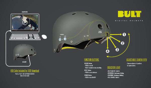 Bult Digital Helmet