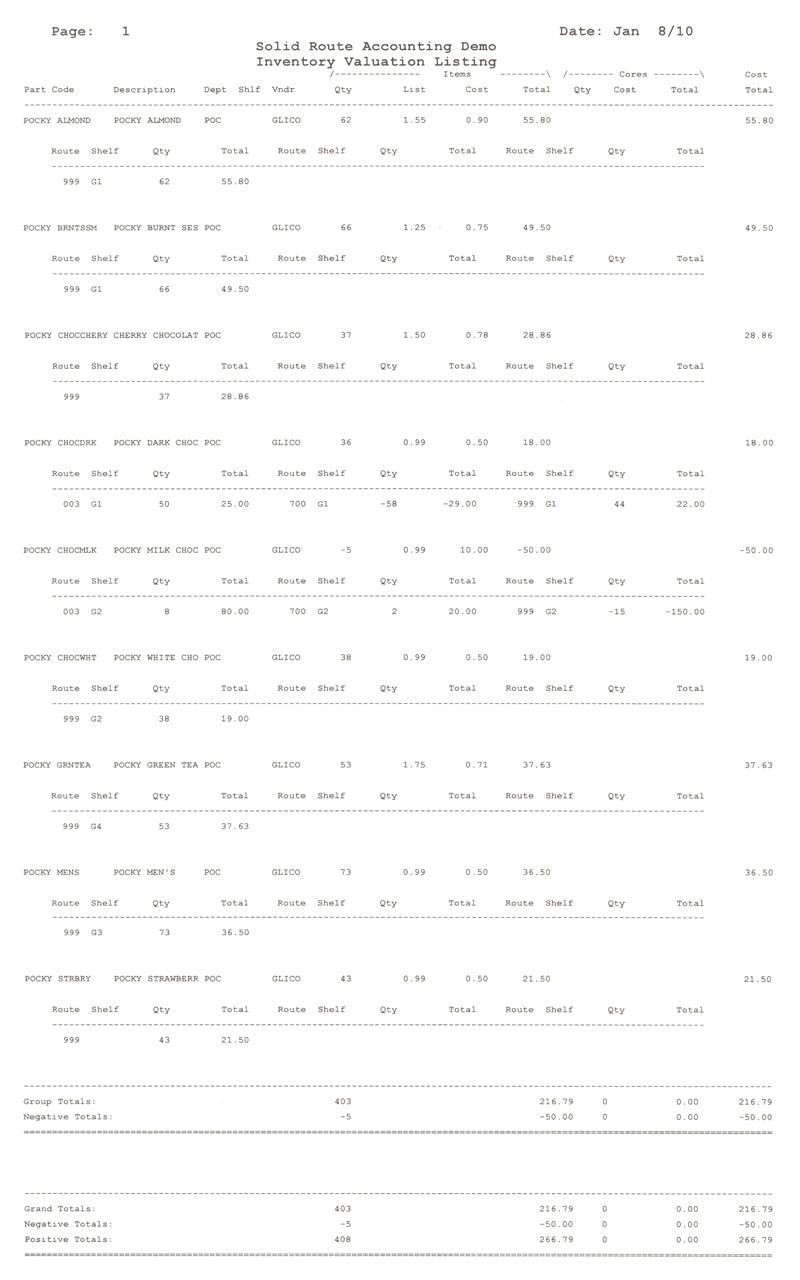 Inventory Valuation for 000 Detail