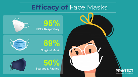 type of face mask FFP2