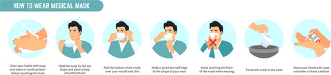 how to wear a mask FFP2