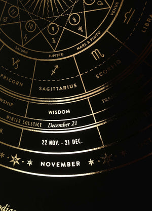 The Zodiac Sky, a Zodiac Wheel of the signs, planets, attributes and houses by Cocorrina & Co a Print in gold foil on black paper