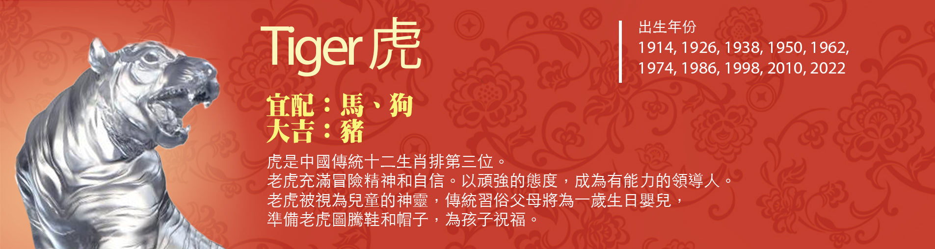 Year of the Tiger | Chinese Zodiac Artwork
