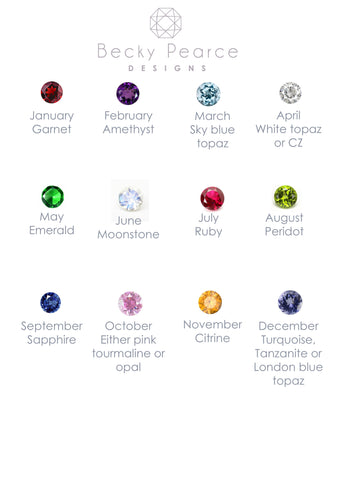 which birthstone for each month